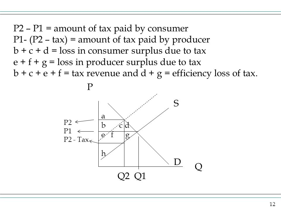 12 Q P S D P2 – P1 = amount of tax paid by consumer P1- (P2 – tax) = amount of tax paid by producer b + c + d = loss in consumer surplus due to tax e