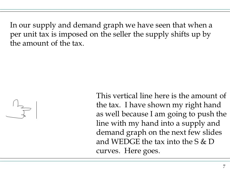 7 In our supply and demand graph we have seen that when a per unit tax is imposed on the seller the supply shifts up by the amount of the tax. This ve