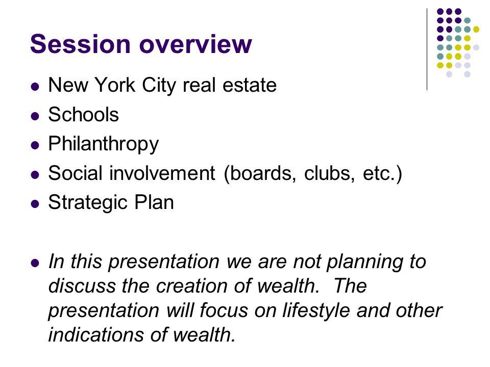Real estate- New York City
