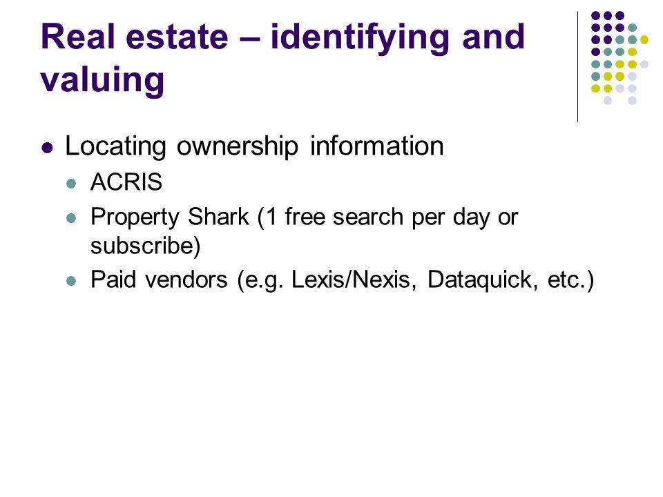 Real estate- ACRIS