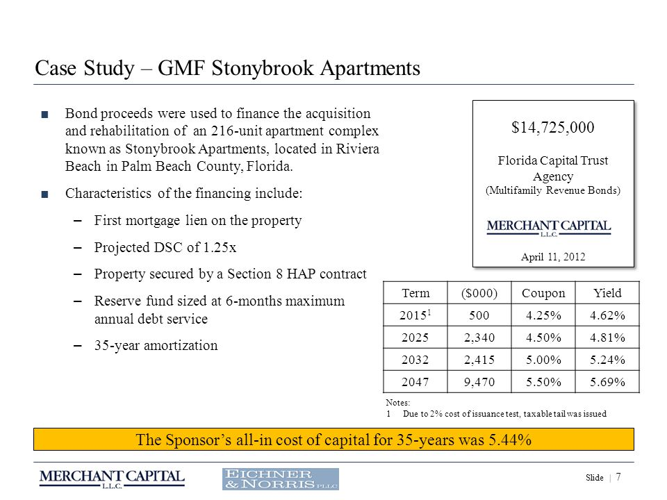 Case Study – GMF Stonybrook Apartments Bond proceeds were used to finance the acquisition and rehabilitation of an 216-unit apartment complex known as