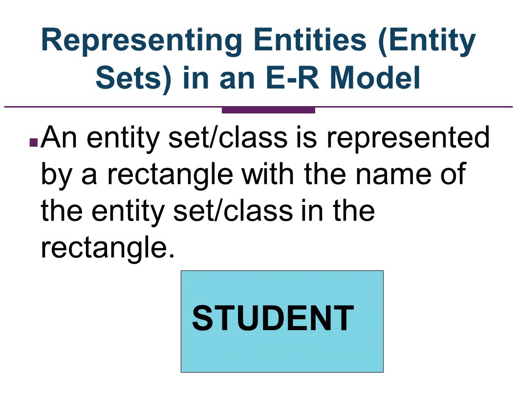 Representing Entities (Entity Sets) in an E-R Model n An entity set/class is represented by a rectangle with the name of the entity set/class in the r