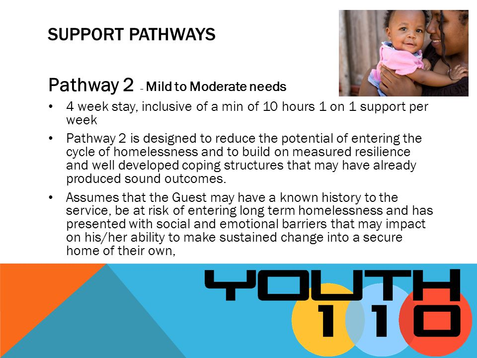 SUPPORT PATHWAYS Pathway 2 – Mild to Moderate needs 4 week stay, inclusive of a min of 10 hours 1 on 1 support per week Pathway 2 is designed to reduc