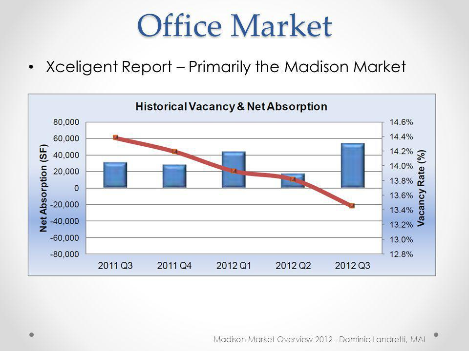 Office Market Madison Market Overview 2012 - Dominic Landretti, MAI Xceligent Report – Primarily the Madison Market