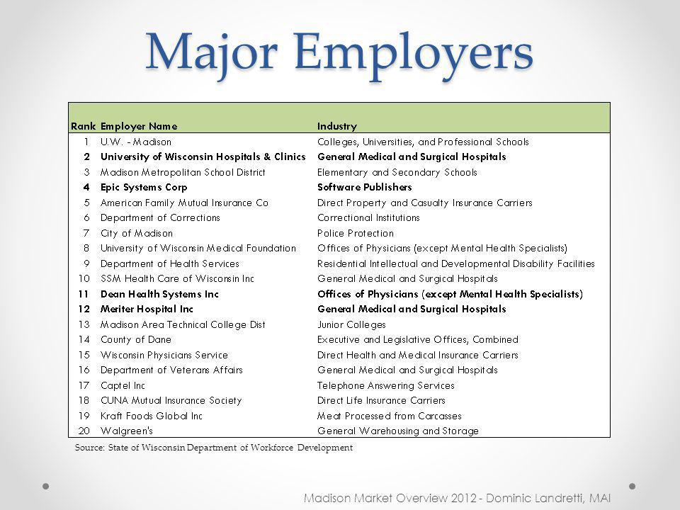 Major Employers Madison Market Overview 2012 - Dominic Landretti, MAI Source: State of Wisconsin Department of Workforce Development