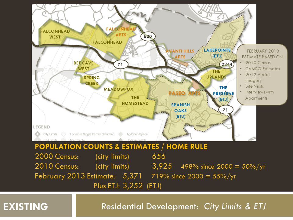 Residential Development: City Limits & ETJ EXISTING POPULATION COUNTS & ESTIMATES / HOME RULE 2000 Census: (city limits) 656 2010 Census: (city limits) 3,925 498% since 2000 = 50%/yr February 2013 Estimate: 5,371 719% since 2000 = 55%/yr Plus ETJ:3,252 (ETJ) THE PRESERVE (ETJ) THE HOMESTEAD SPANISH OAKS (ETJ) FALCONHEAD APTS LAKEPOINTE (ETJ) FALCONHEAD WEST 71 2244 71 FEBRUARY 2013 ESTIMATE BASED ON: 2010 Census CAMPO Estimates 2012 Aerial Imagery Site Visits Interviews with Apartments FALCONHEAD 620 BEE CAVE WEST SPRING CREEK MEADOWFOX THE UPLANDS PASEO APTS AVANTI HILLS APTS