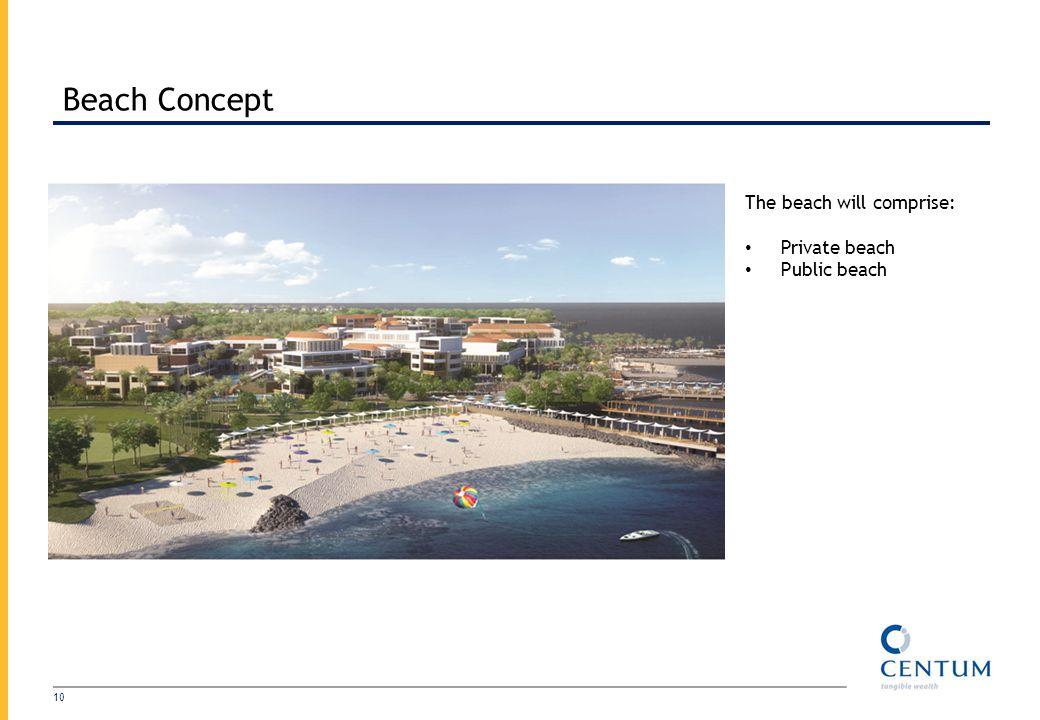 Beach Concept 10 The beach will comprise: Private beach Public beach