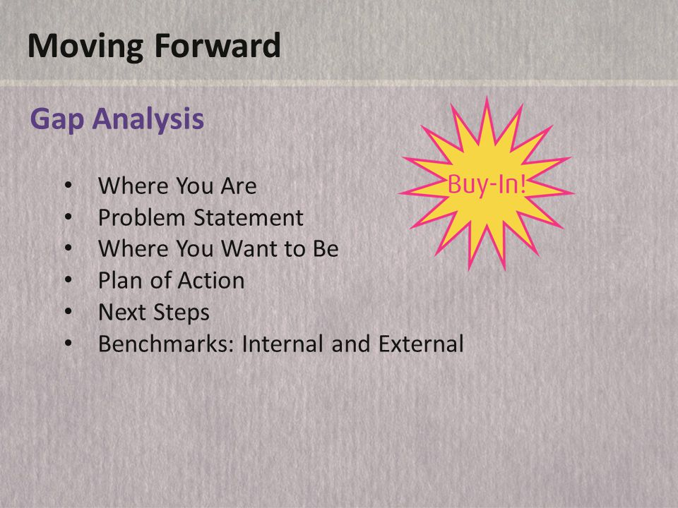 Moving Forward Gap Analysis Where You Are Problem Statement Where You Want to Be Plan of Action Next Steps Benchmarks: Internal and External