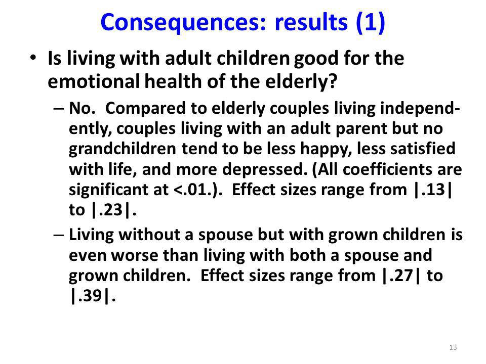 Consequences: results (1) Is living with adult children good for the emotional health of the elderly.