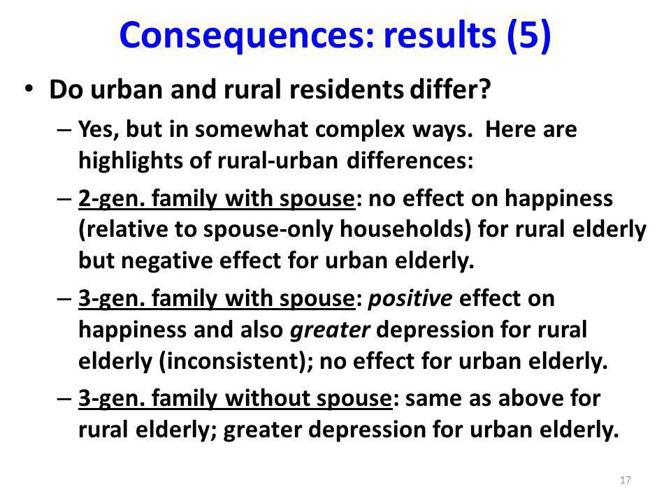 Consequences: results (5) Do urban and rural residents differ.