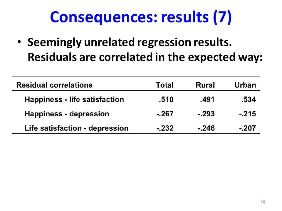 Consequences: results (7) Seemingly unrelated regression results.