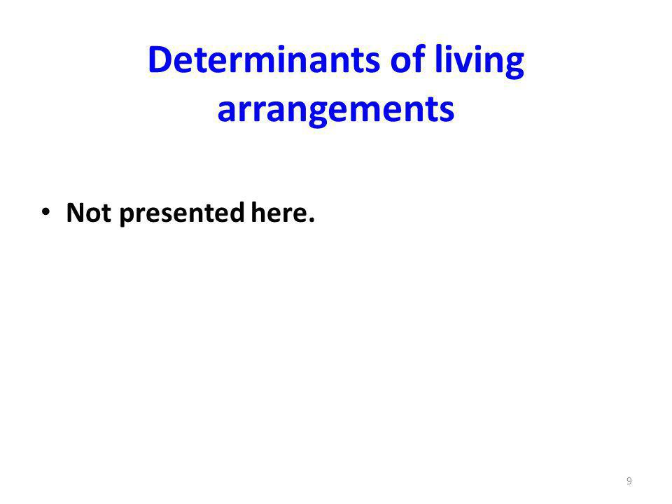 Determinants of living arrangements Not presented here. 9