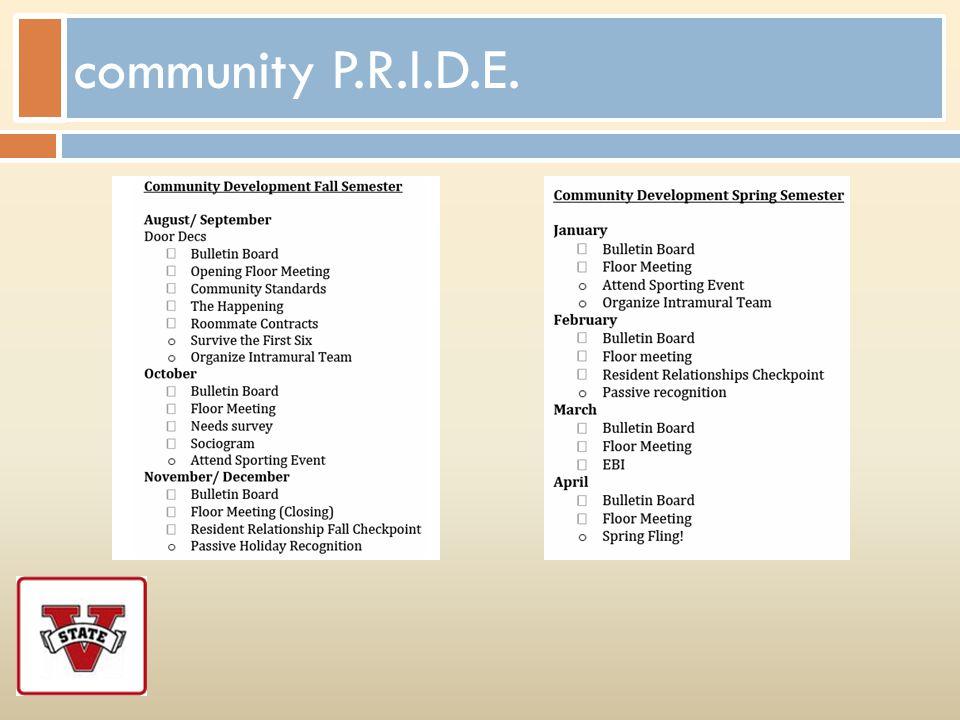 community P.R.I.D.E.