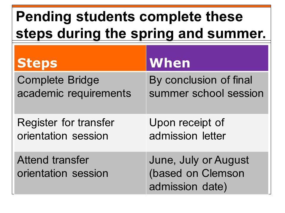 StepsWhen Complete Bridge academic requirements By conclusion of final summer school session Register for transfer orientation session Upon receipt of admission letter Attend transfer orientation session June, July or August (based on Clemson admission date) Pending students complete these steps during the spring and summer.
