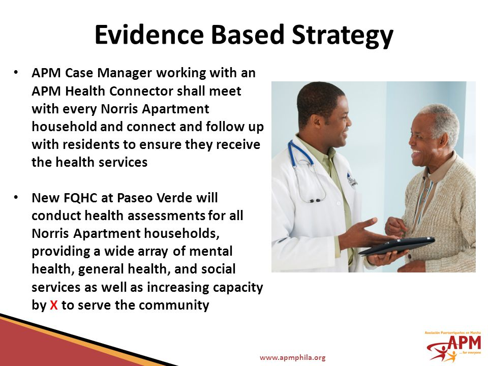 www.apmphila.org Evidence Based Strategy APM Case Manager working with an APM Health Connector shall meet with every Norris Apartment household and co