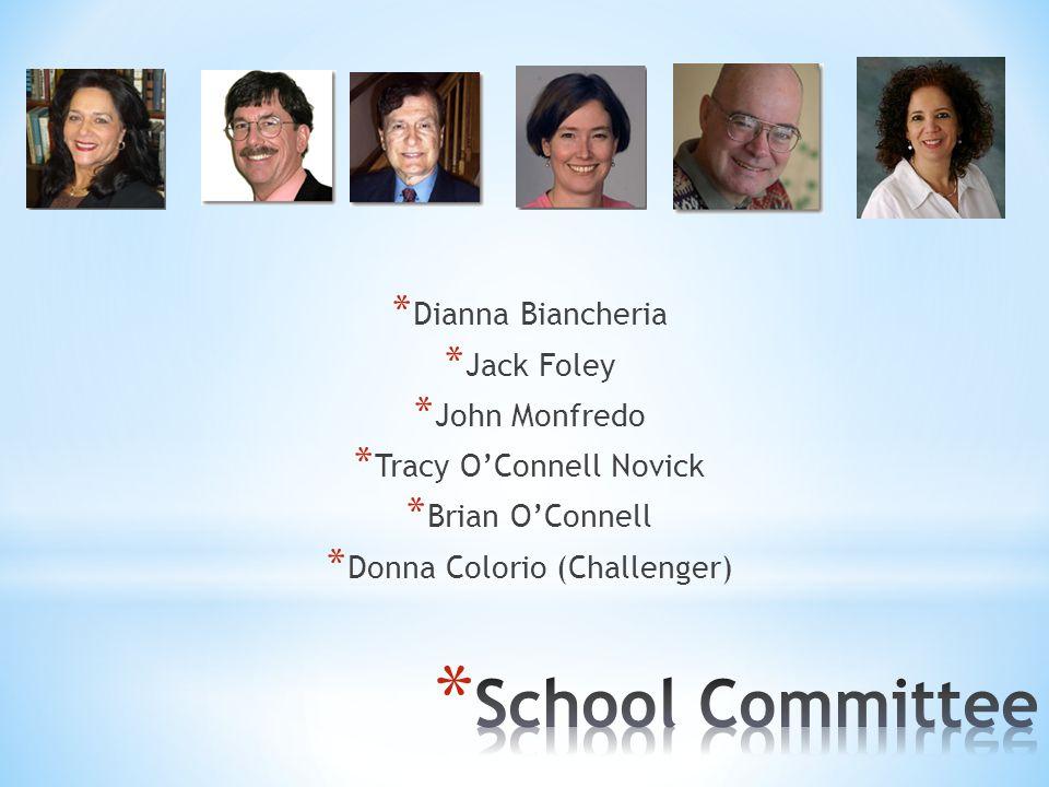 * Dianna Biancheria * Jack Foley * John Monfredo * Tracy OConnell Novick * Brian OConnell * Donna Colorio (Challenger)