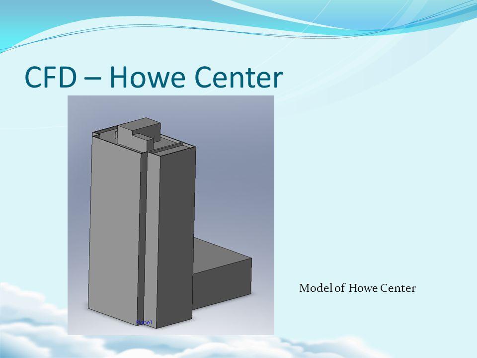 CFD – Howe Center Model of Howe Center