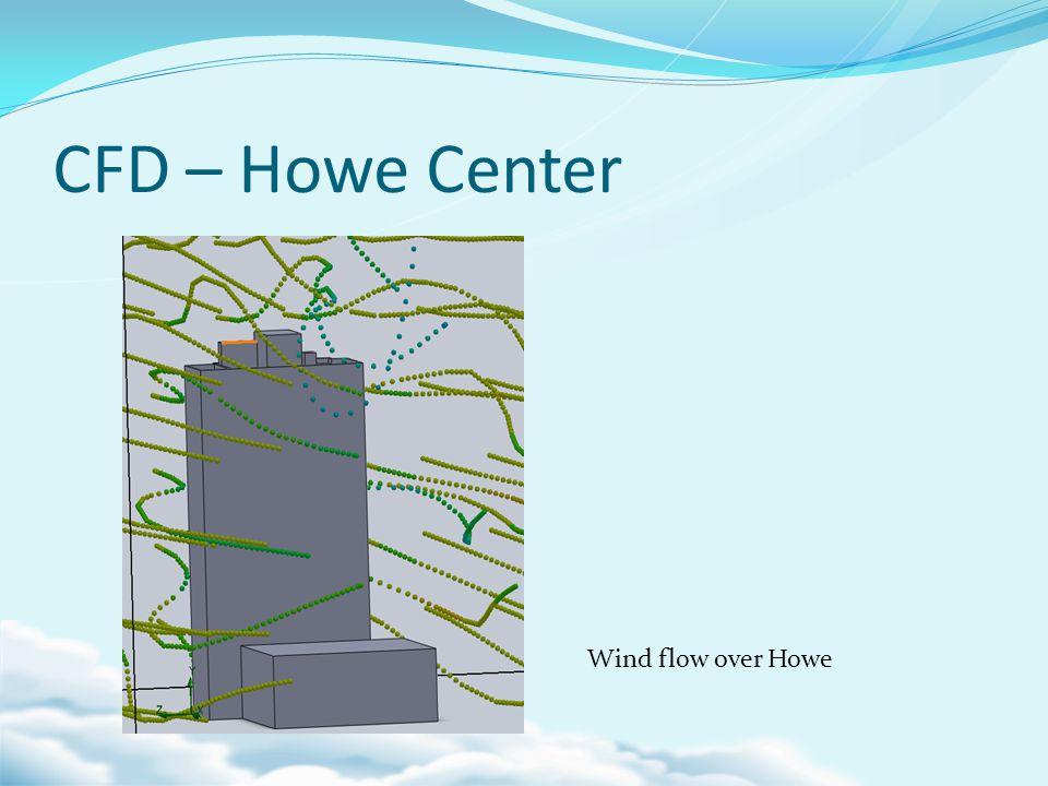 CFD – Howe Center Wind flow over Howe