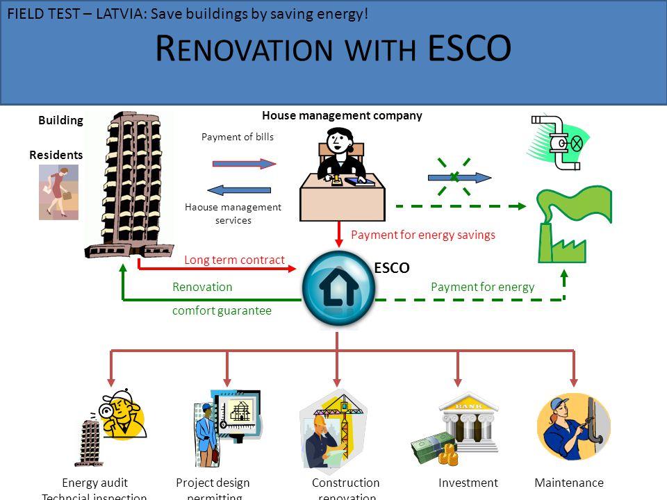 R ENOVATION WITH ESCO Building House management company InvestmentConstruction renovation MaintenanceProject design permitting Energy audit Techncial