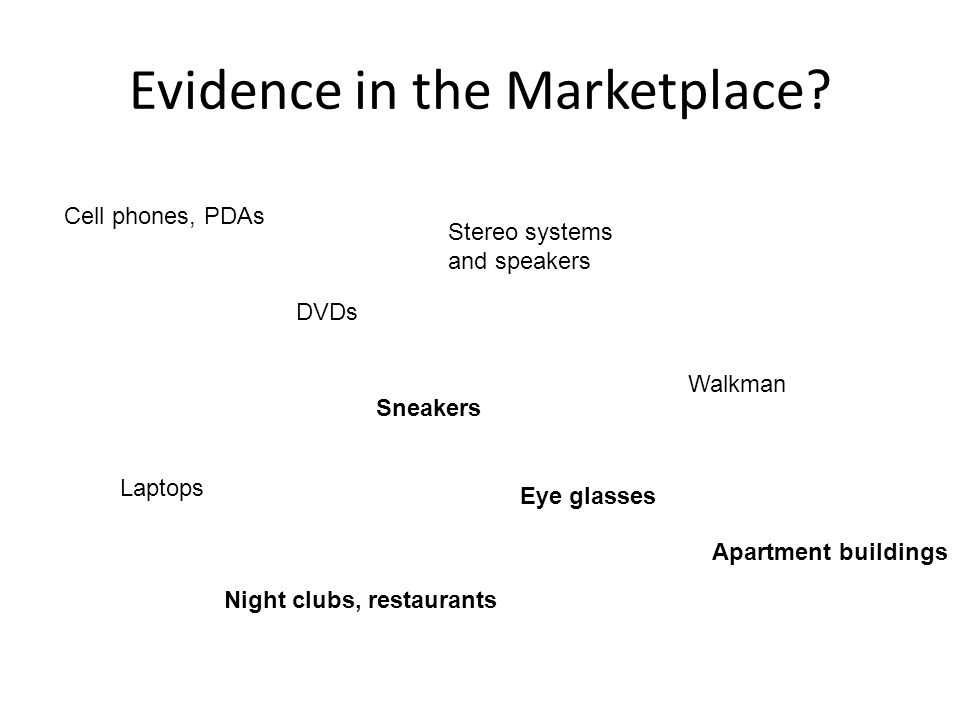 Evidence in the Marketplace.