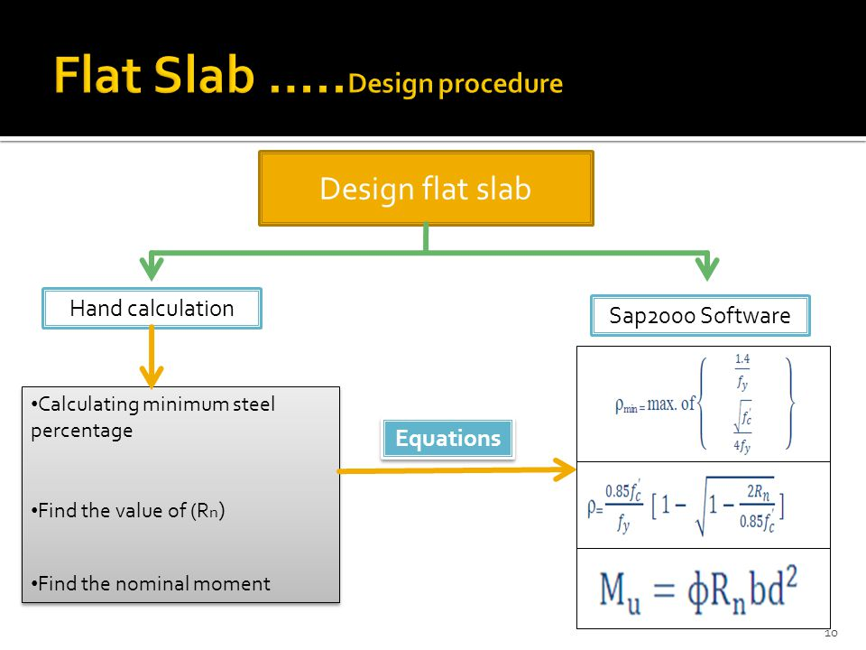 10 Design flat slab Hand calculation Sap2000 Software Calculating minimum steel percentage Find the value of (R n ) Find the nominal moment Calculating minimum steel percentage Find the value of (R n ) Find the nominal moment Equations