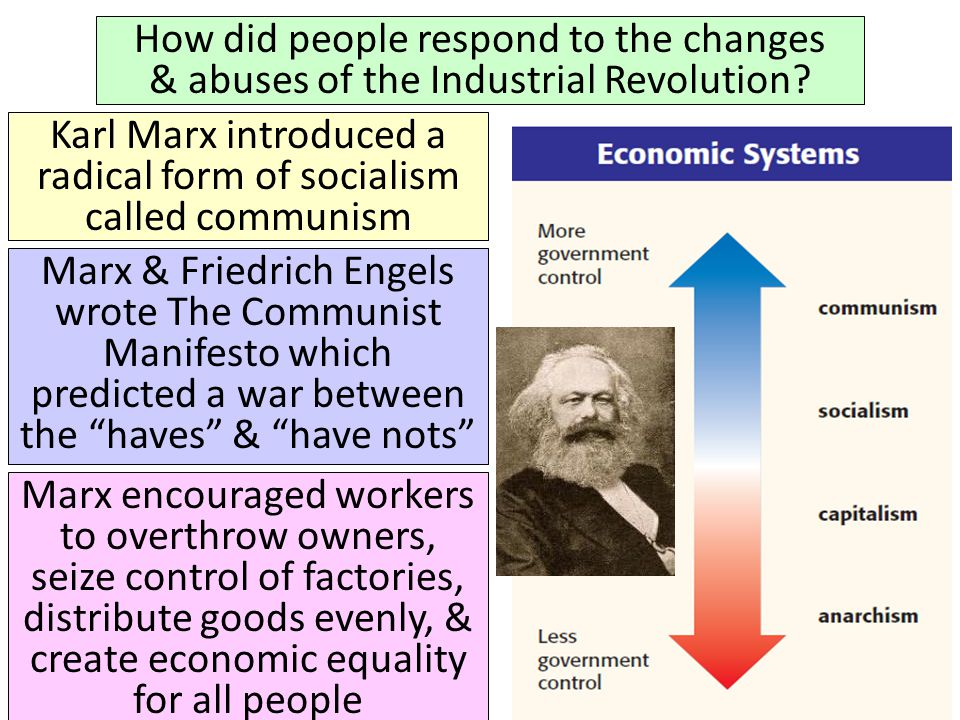How did people respond to the changes & abuses of the Industrial Revolution? Karl Marx introduced a radical form of socialism called communism Marx &