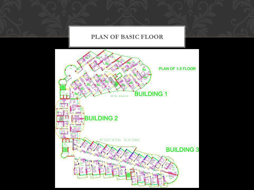 PLAN OF BASIC FLOOR