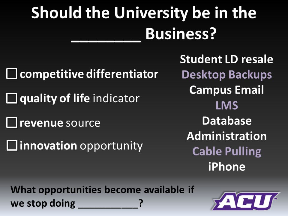 Should the University be in the ________ Business.
