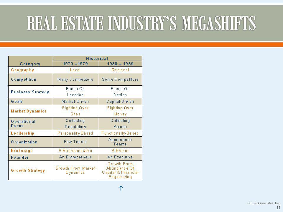 CEL & Associates, Inc. 11