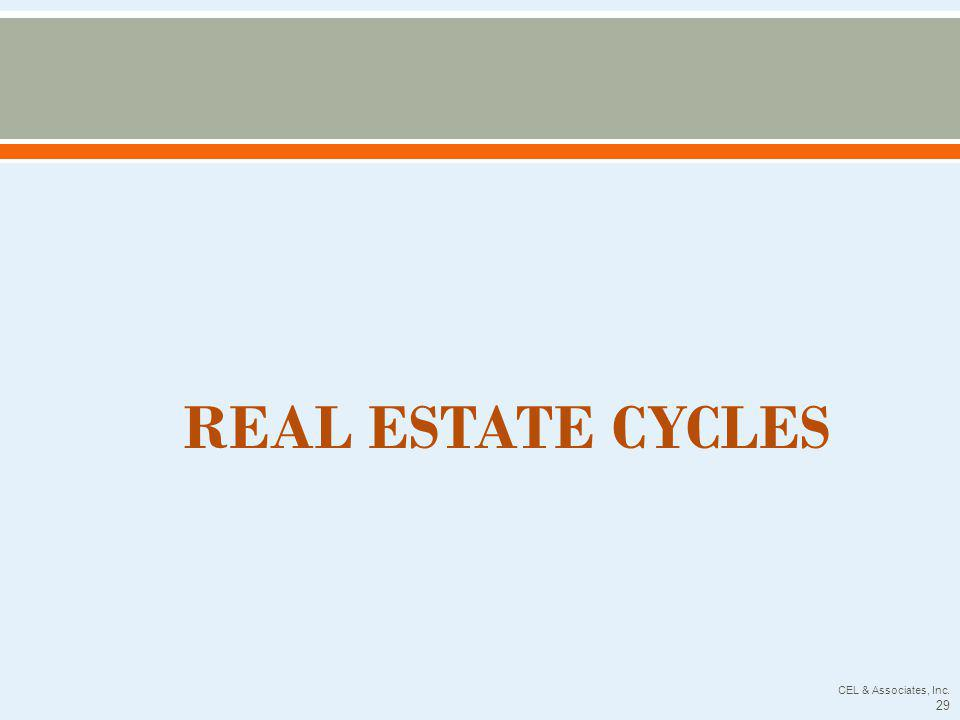 REAL ESTATE CYCLES CEL & Associates, Inc. 29