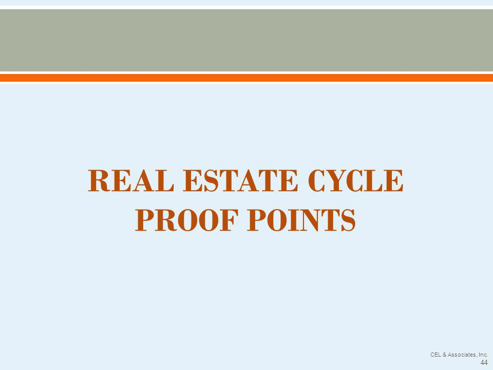 REAL ESTATE CYCLE PROOF POINTS CEL & Associates, Inc. 44