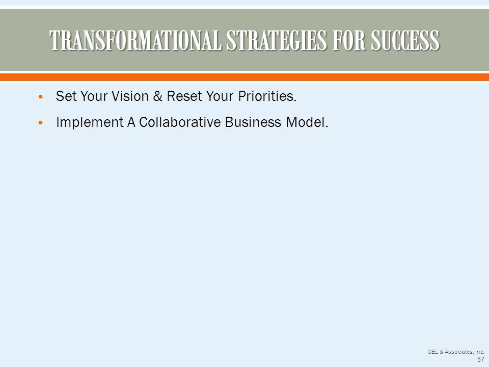 Set Your Vision & Reset Your Priorities. Implement A Collaborative Business Model. CEL & Associates, Inc. 57