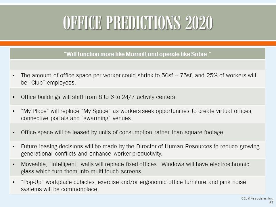 Will function more like Marriott and operate like Sabre. The amount of office space per worker could shrink to 50sf – 75sf, and 25% of workers will be