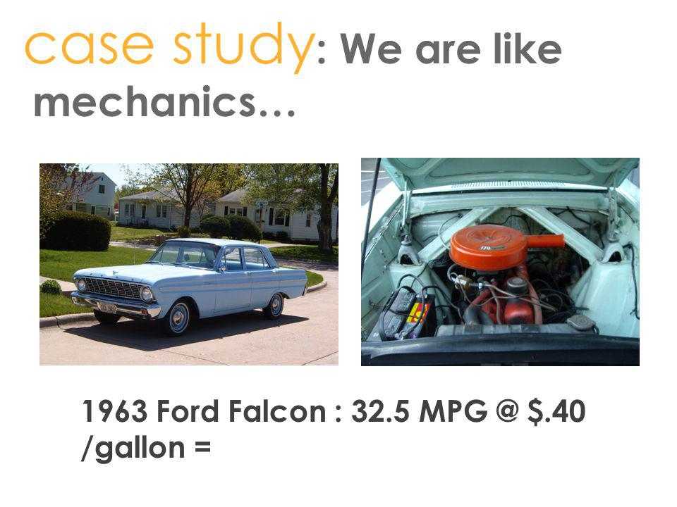 case study : We are like mechanics… 1963 Ford Falcon : 32.5 MPG @ $.40 /gallon =
