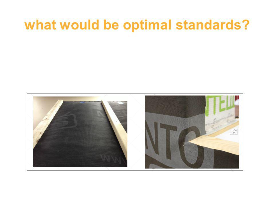 what would be optimal standards?