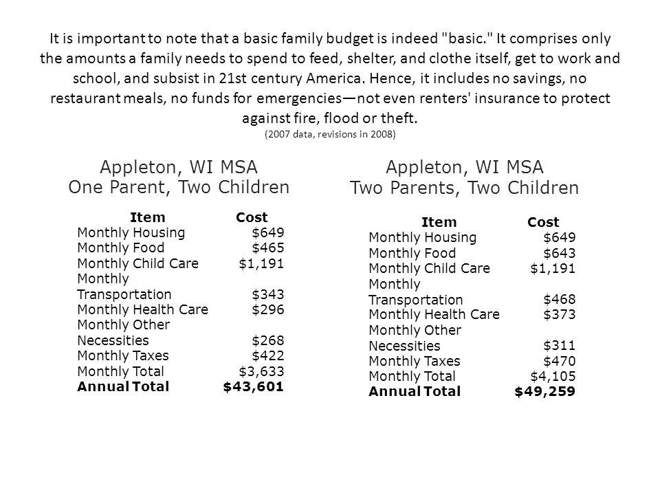 It is important to note that a basic family budget is indeed basic. It comprises only the amounts a family needs to spend to feed, shelter, and clothe itself, get to work and school, and subsist in 21st century America.