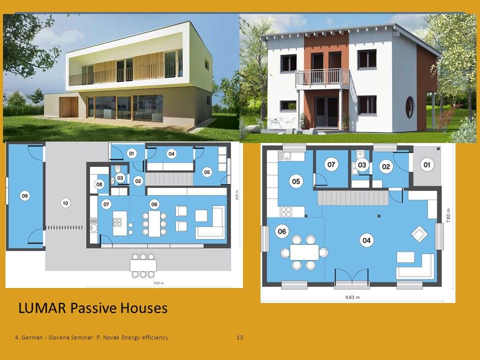 4. German - Slovene Seminar: P. Novak Energy efficiency13 LUMAR Passive Houses