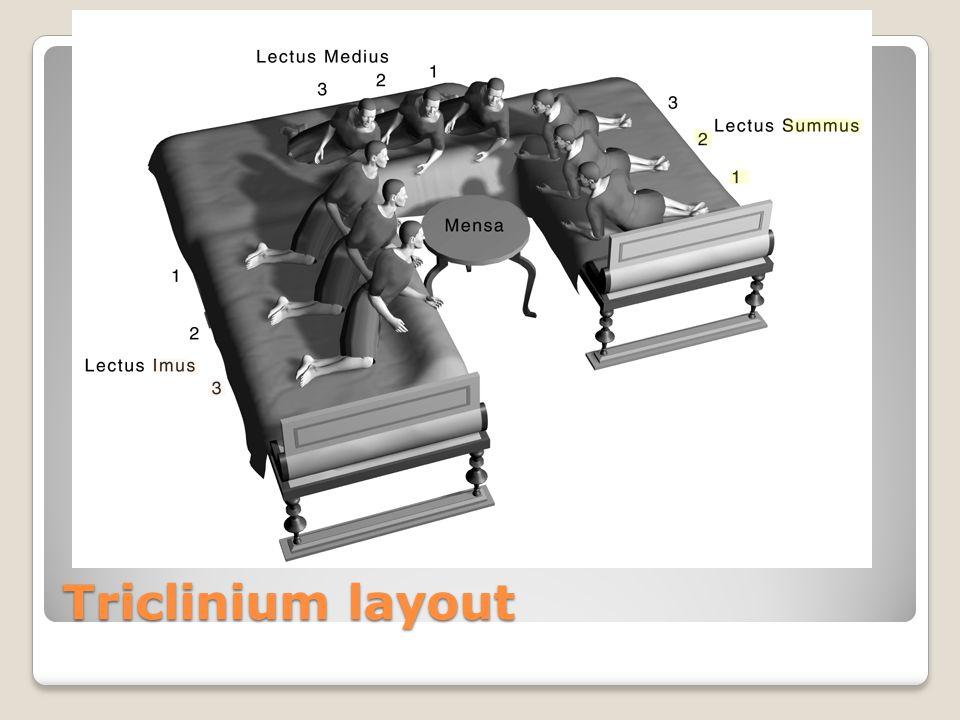 Triclinium layout