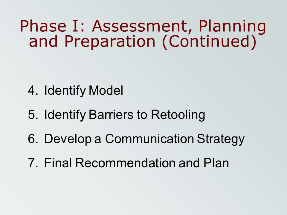4.Identify Model 5.Identify Barriers to Retooling 6.Develop a Communication Strategy 7.Final Recommendation and Plan Phase I: Assessment, Planning and
