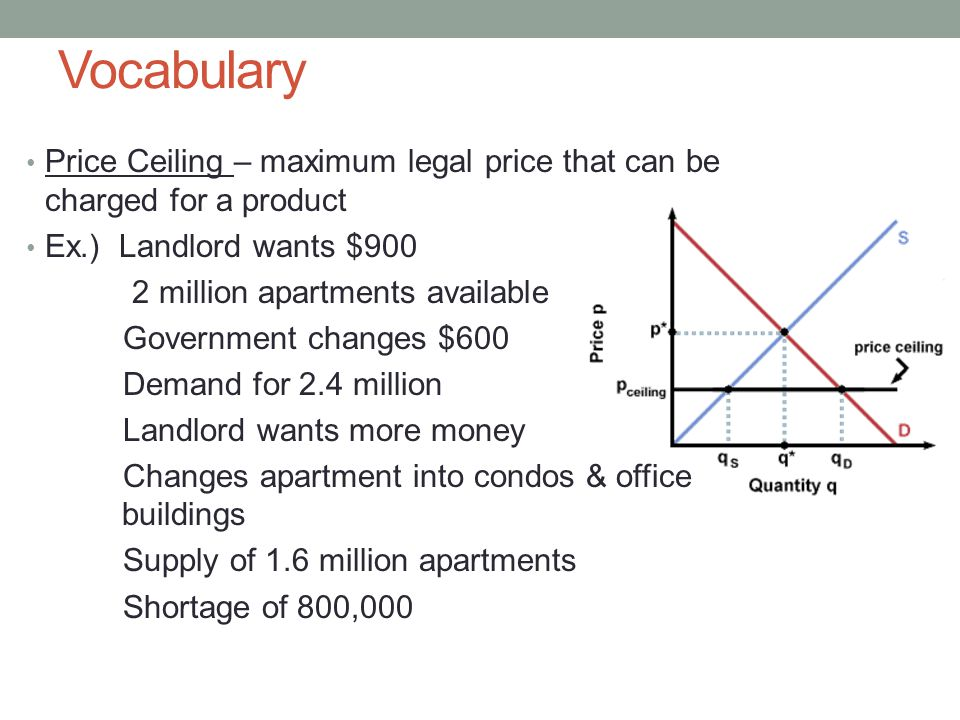 Vocabulary Price Ceiling – maximum legal price that can be charged for a product Ex.) Landlord wants $900 2 million apartments available Government ch