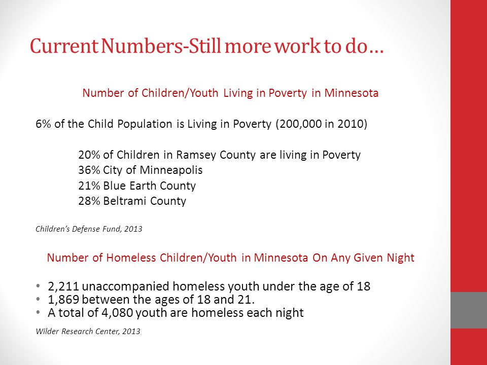 Current Numbers-Still more work to do… Number of Children/Youth Living in Poverty in Minnesota 6% of the Child Population is Living in Poverty (200,00