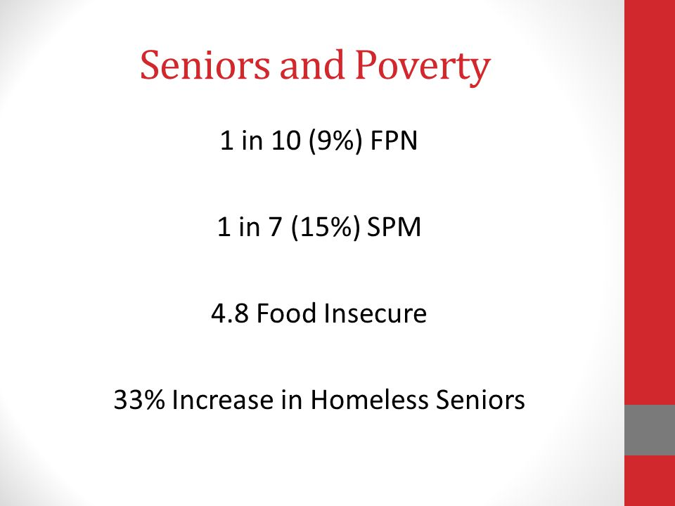 Seniors and Poverty 1 in 10 (9%) FPN 1 in 7 (15%) SPM 4.8 Food Insecure 33% Increase in Homeless Seniors