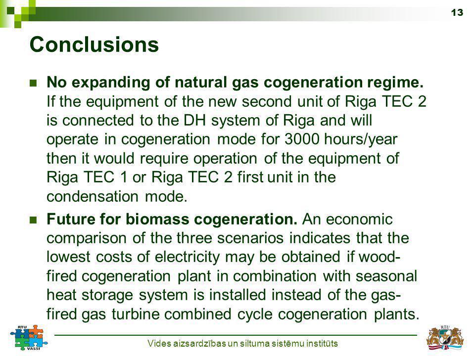 Vides aizsardzības un siltuma sistēmu institūts 13 Conclusions No expanding of natural gas cogeneration regime.