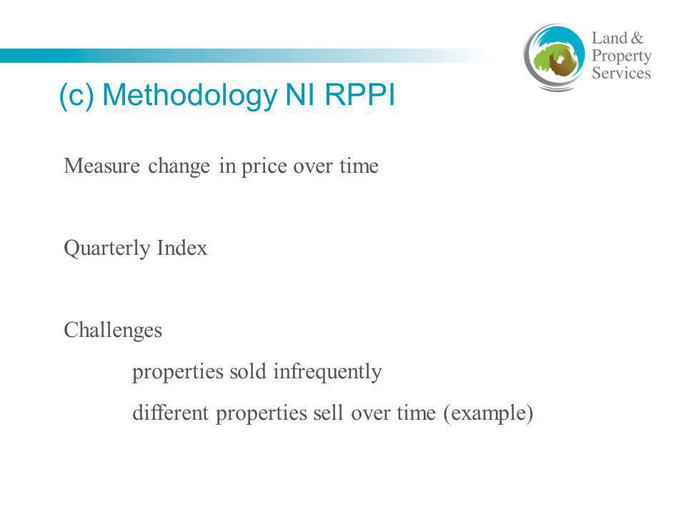 (c) Methodology NI RPPI Measure change in price over time Quarterly Index Challenges properties sold infrequently different properties sell over time