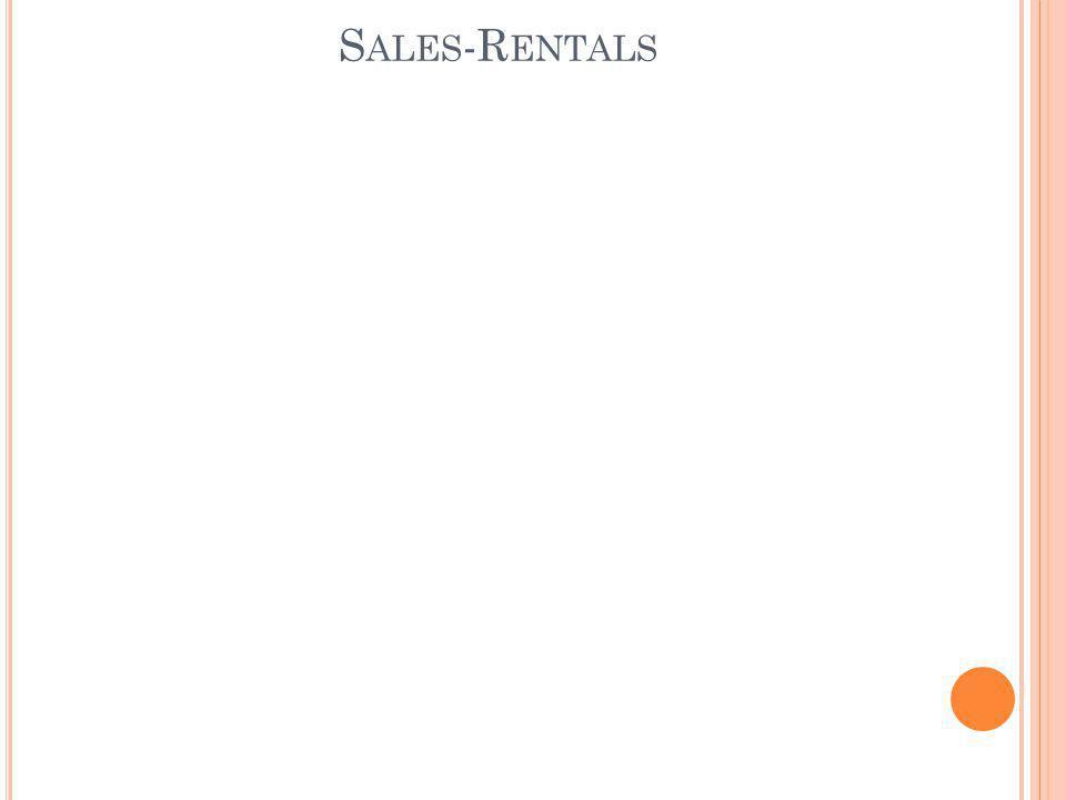 S ALES -R ENTALS