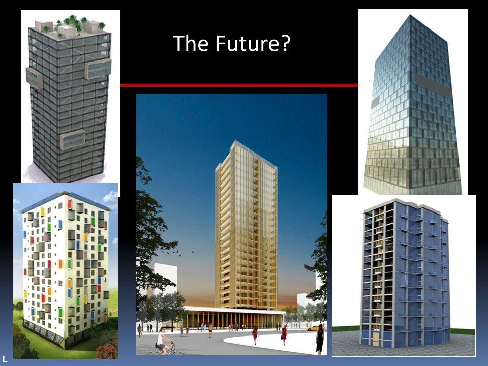 The Future? 20- - … L