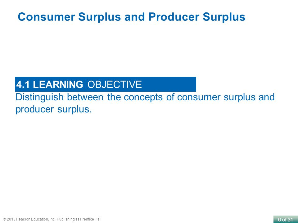 6 of 31 © 2013 Pearson Education, Inc. Publishing as Prentice Hall Distinguish between the concepts of consumer surplus and producer surplus. 4.1 LEAR