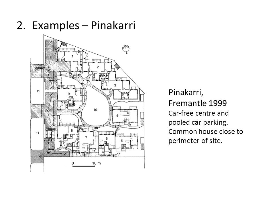 Pinakarri, Fremantle 1999 Car-free centre and pooled car parking. Common house close to perimeter of site. 2.Examples – Pinakarri