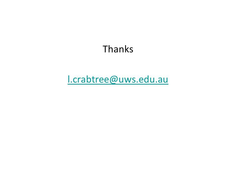 Thanks l.crabtree@uws.edu.au