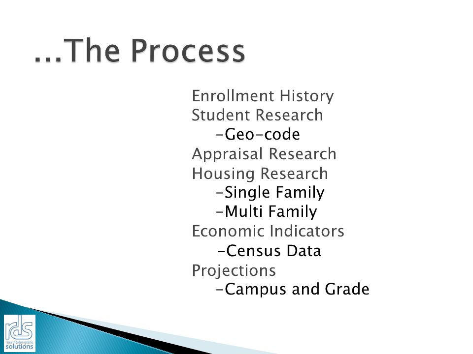 Enrollment History Student Research -Geo-code Appraisal Research Housing Research -Single Family -Multi Family Economic Indicators -Census Data Projections -Campus and Grade